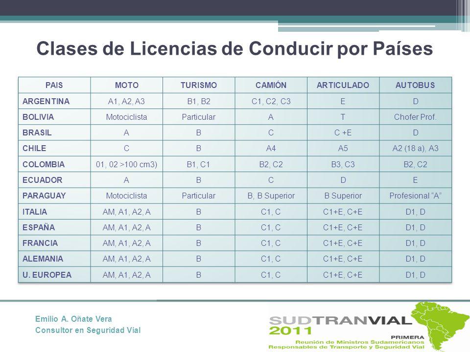 Clases de Licencias de Conducir por Países Emilio A. Oñate Vera Consultor en Seguridad Vial