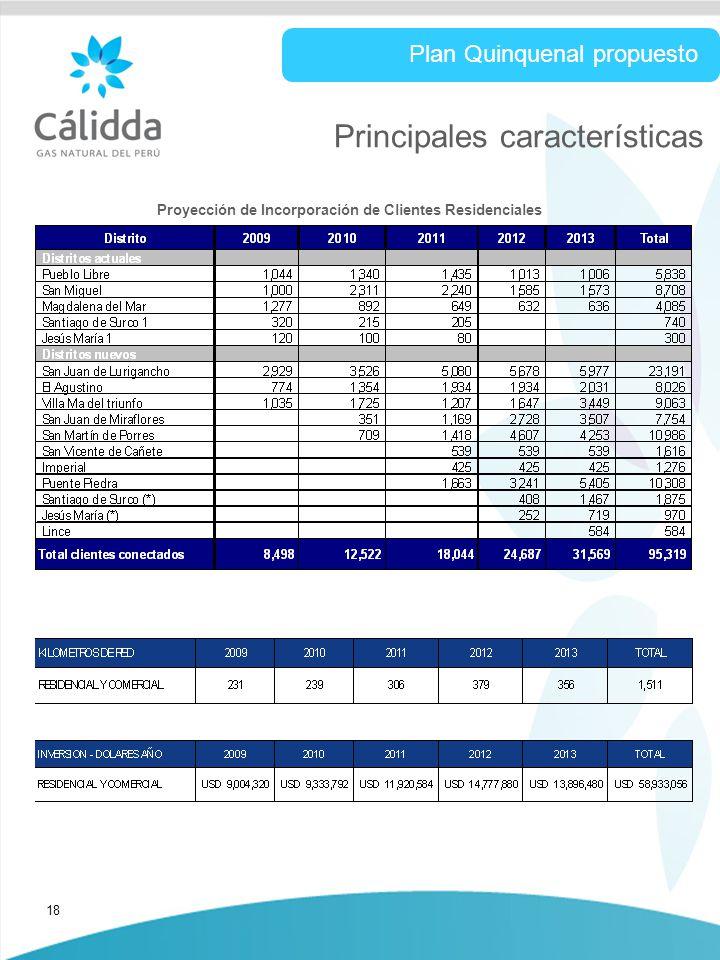 18 Principales características Plan Quinquenal propuesto Proyección de Incorporación de Clientes Residenciales