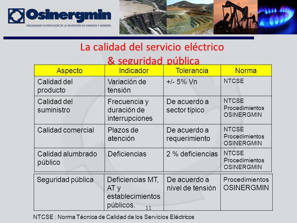 11 La calidad del servicio eléctrico & seguridad pública NTCSE : Norma Técnica de Calidad de los Servicios Eléctricos AspectoIndicadorToleranciaNorma