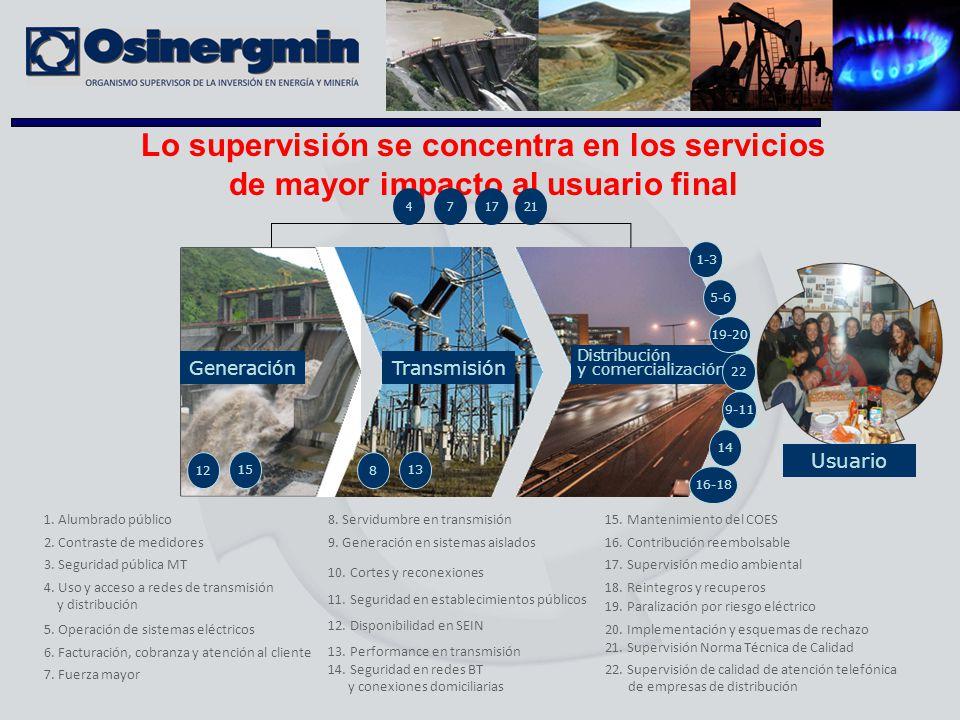 12 15 Lo supervisión se concentra en los servicios de mayor impacto al usuario final GeneraciónTransmisión 8 13 Distribución y comercialización 1-3 5-