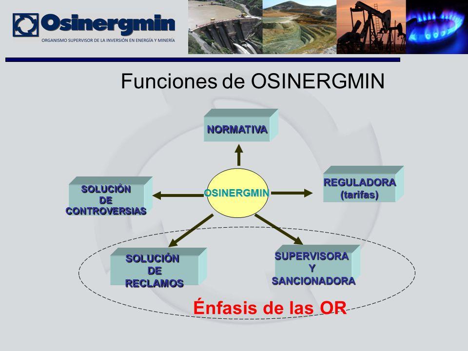 Funciones de OSINERGMIN NORMATIVA REGULADORA(tarifas) SUPERVISORA Y SANCIONADORA SOLUCIÓNDERECLAMOS SOLUCIÓNDECONTROVERSIAS OSINERGMIN Énfasis de las