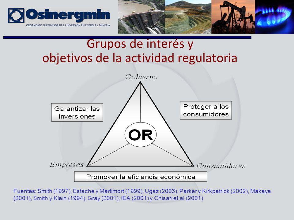 Grupos de interés y objetivos de la actividad regulatoria Fuentes: Smith (1997), Estache y Martimort (1999), Ugaz (2003), Parker y Kirkpatrick (2002),