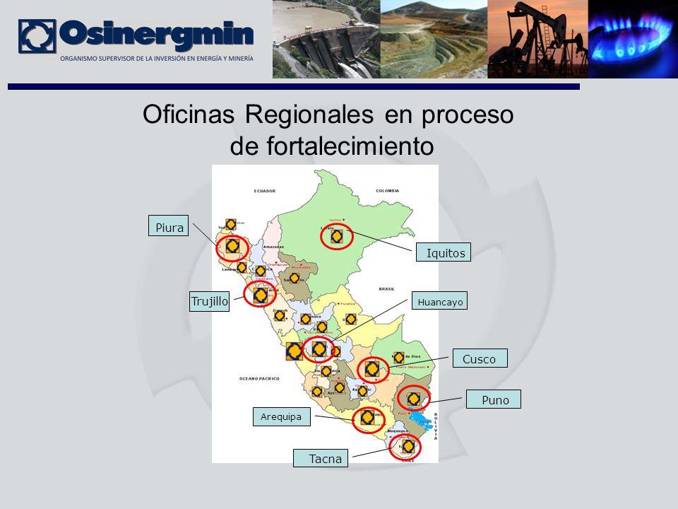 Piura Trujillo Huancayo Cusco Arequipa Puno Tacna Iquitos Oficinas Regionales en proceso de fortalecimiento