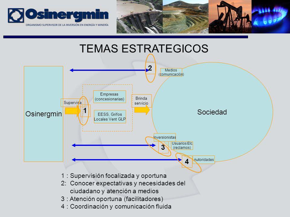 TEMAS ESTRATEGICOS Sociedad Inversionistas Usuarios Elc (reclamos) Autoridades Medios (comunicación) Osinergmin Empresas (concesionarias) EESS, Grifos