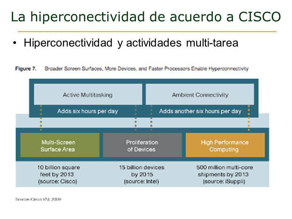 Hiperconectividad y actividades multi-tarea La hiperconectividad de acuerdo a CISCO
