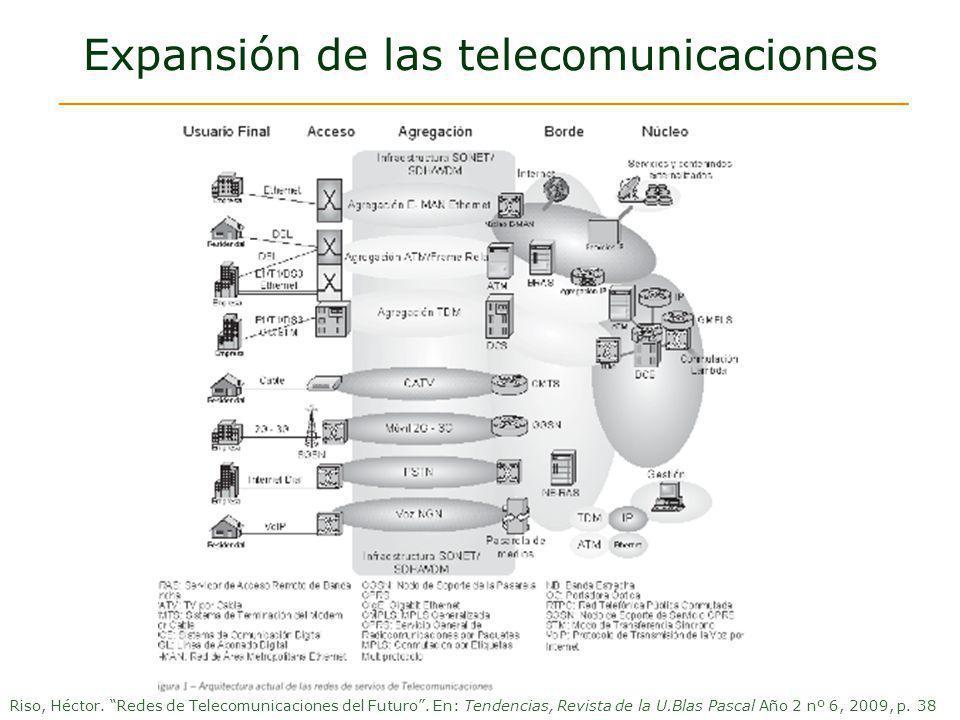 Expansión de las telecomunicaciones Riso, Héctor. Redes de Telecomunicaciones del Futuro. En: Tendencias, Revista de la U.Blas Pascal Año 2 nº 6, 2009