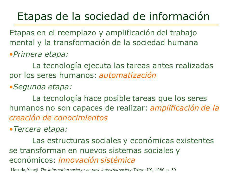 Etapas de la sociedad de información Etapas en el reemplazo y amplificación del trabajo mental y la transformación de la sociedad humana Primera etapa