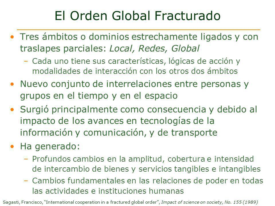 El Orden Global Fracturado Tres ámbitos o dominios estrechamente ligados y con traslapes parciales: Local, Redes, Global –Cada uno tiene sus caracterí