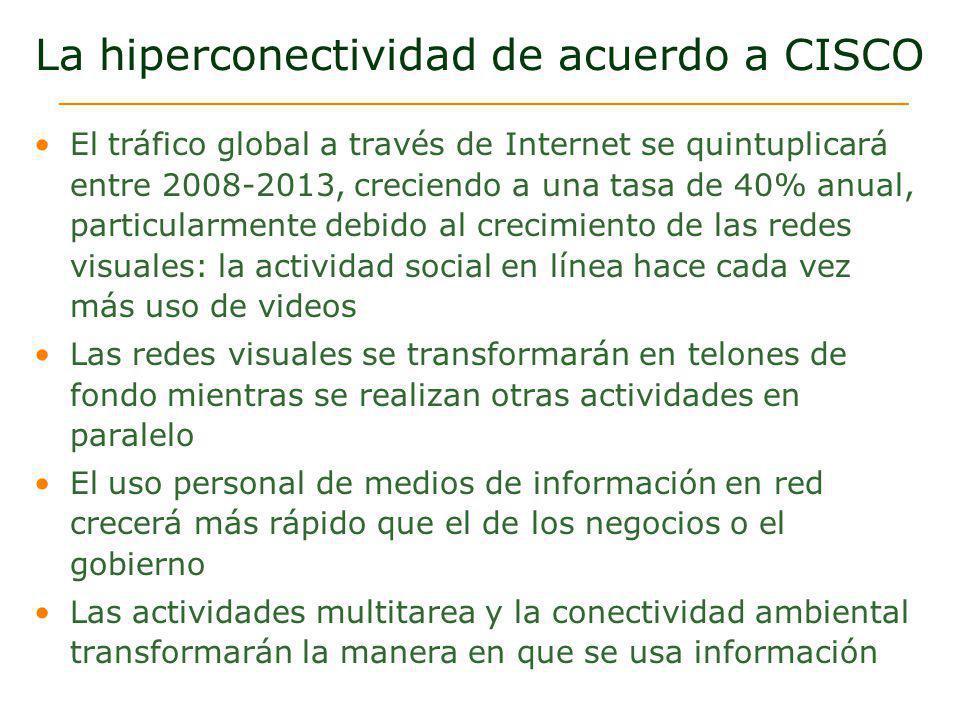 La hiperconectividad de acuerdo a CISCO El tráfico global a través de Internet se quintuplicará entre 2008-2013, creciendo a una tasa de 40% anual, pa