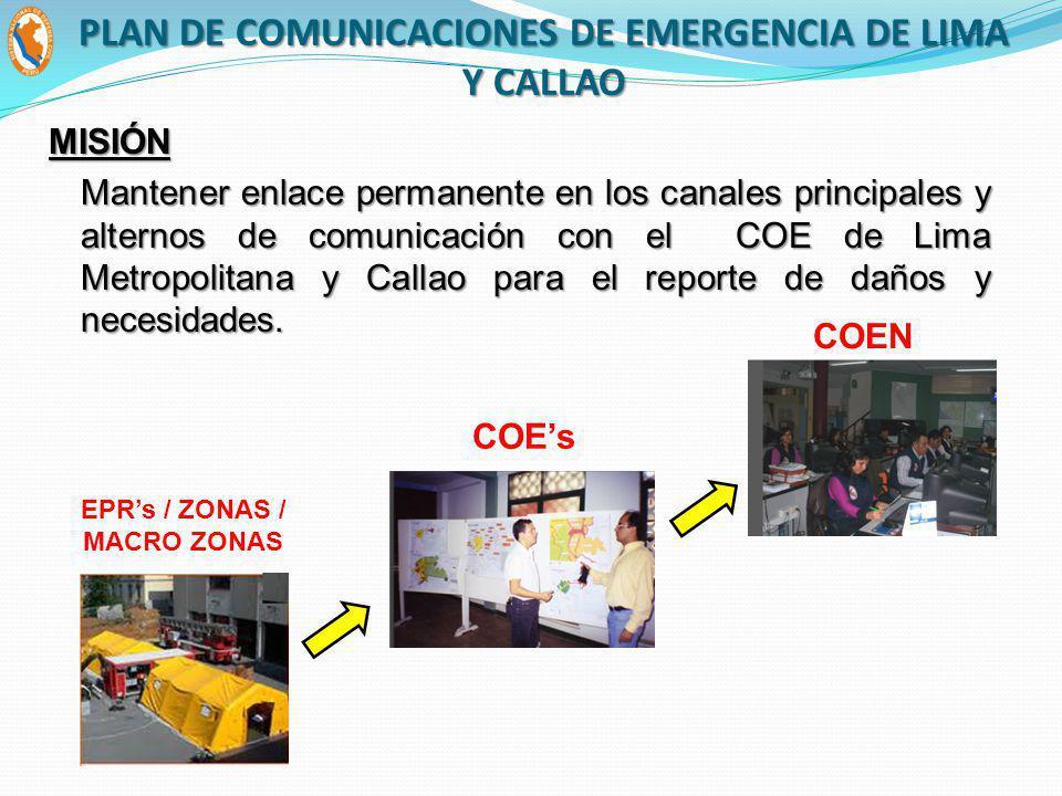 MISIÓN Mantener enlace permanente en los canales principales y alternos de comunicación con el COE de Lima Metropolitana y Callao para el reporte de d