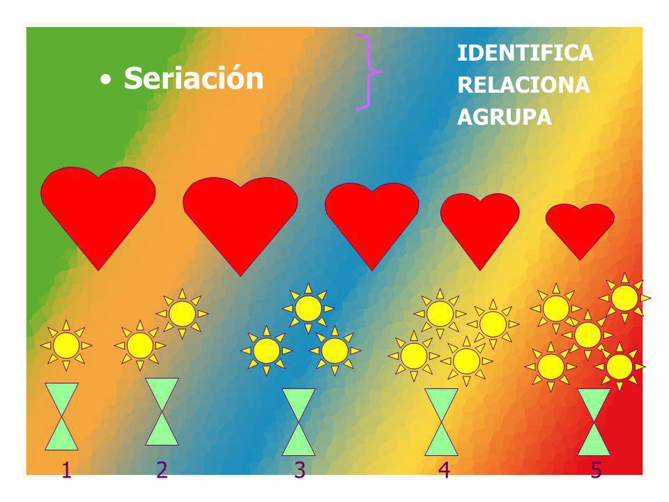 Seriación IDENTIFICA RELACIONA AGRUPA 1 2 3 4 5