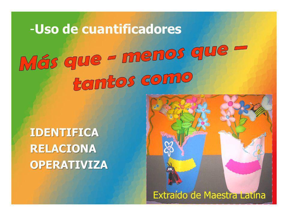 -Uso de cuantificadores IDENTIFICARELACIONAOPERATIVIZA Extraído de Maestra Latina