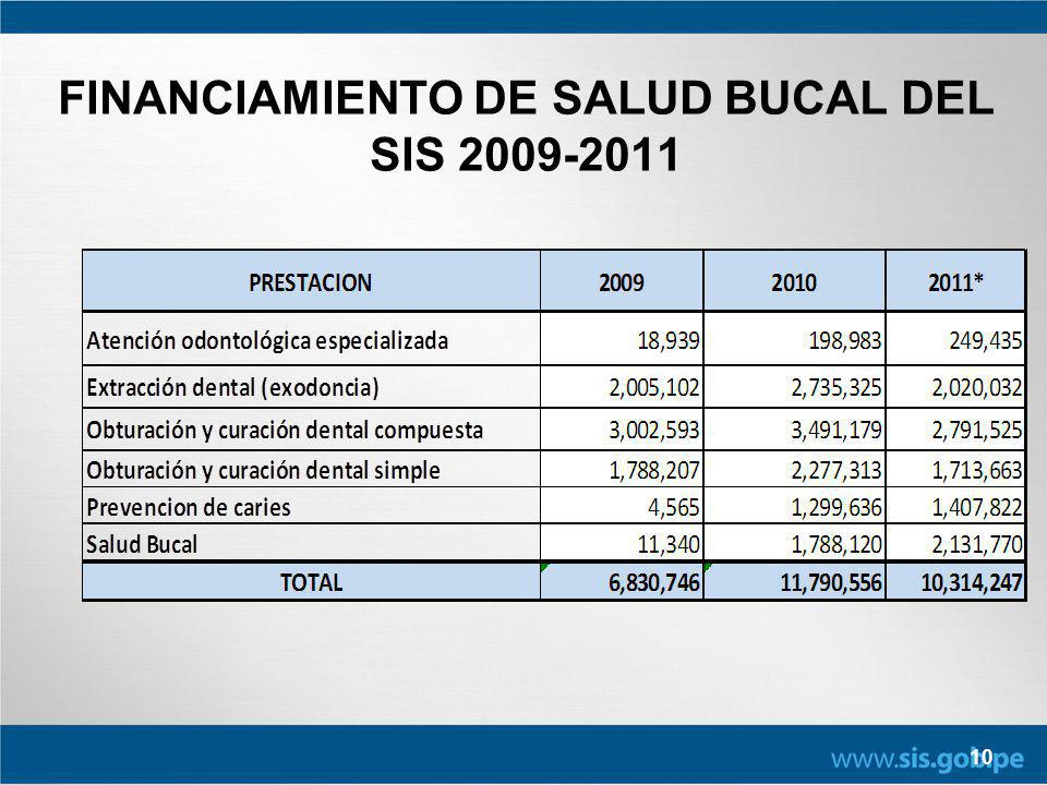 FINANCIAMIENTO DE SALUD BUCAL DEL SIS 2009-2011 10