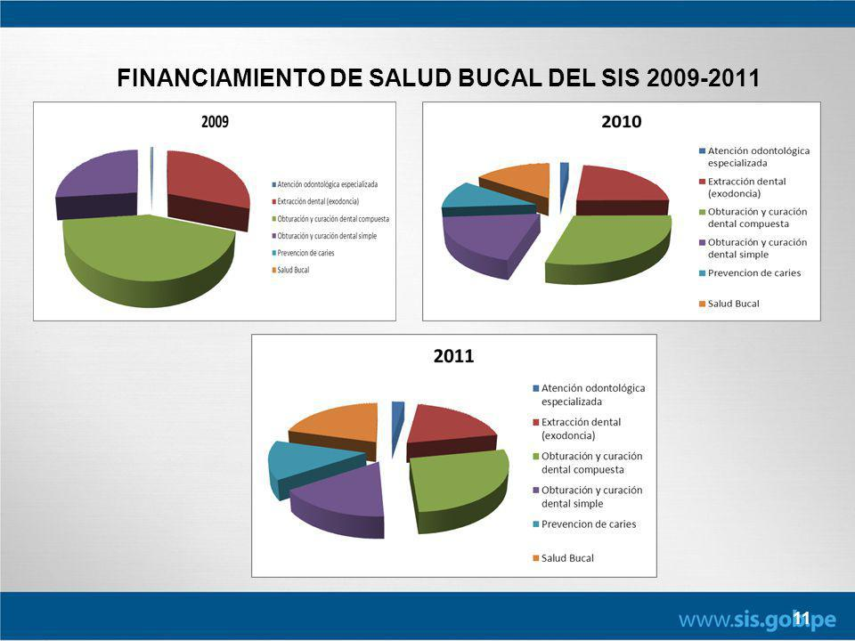 FINANCIAMIENTO DE SALUD BUCAL DEL SIS 2009-2011 11