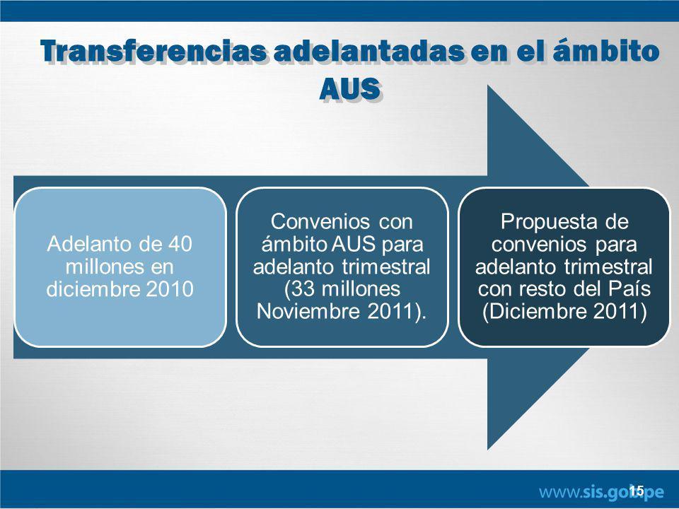 15 Transferencias adelantadas en el ámbito AUS Adelanto de 40 millones en diciembre 2010 Convenios con ámbito AUS para adelanto trimestral (33 millones Noviembre 2011).
