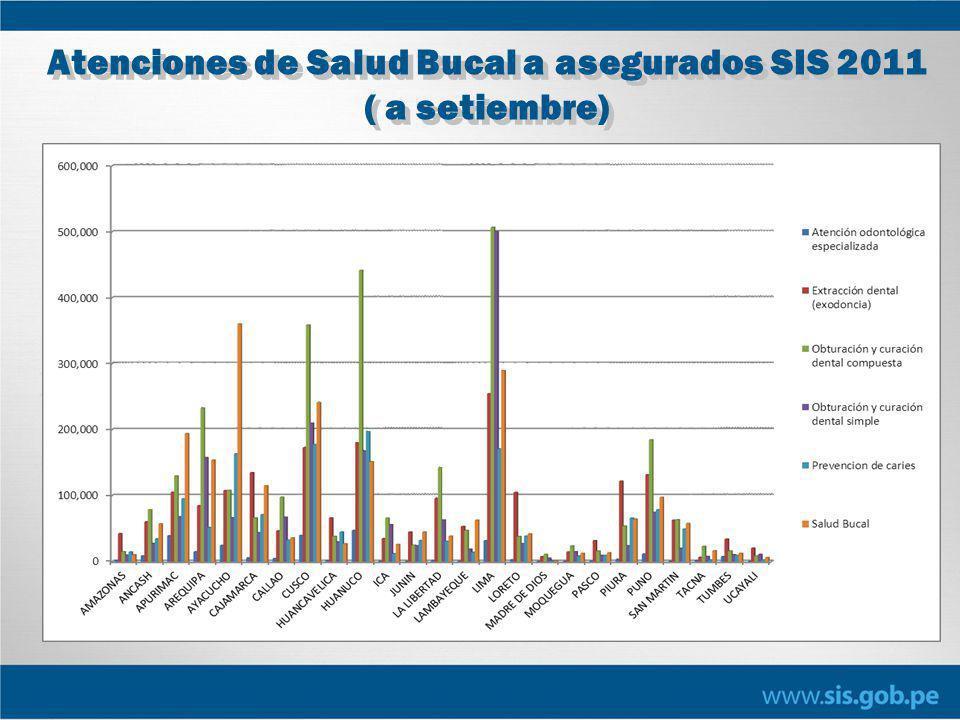 FINANCIAMIENTO DE SALUD BUCAL DEL SIS 2009-2011 10