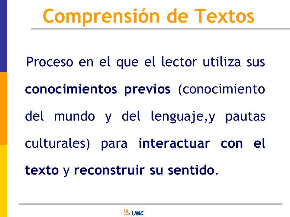 Modelo de evaluación PREGUNTA TIPOS DE TEXTOS USOS DE LA LECTURA CAPACIDAD
