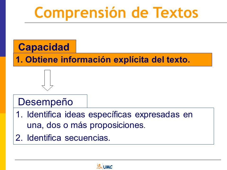 1.Reconoce relaciones semánticas expresadas entre dos o más proposiciones sucesivas o distantes.