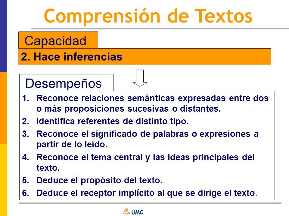 1.Evalúa el contenido del texto.2.Identifica y evalúa recursos formales del texto.