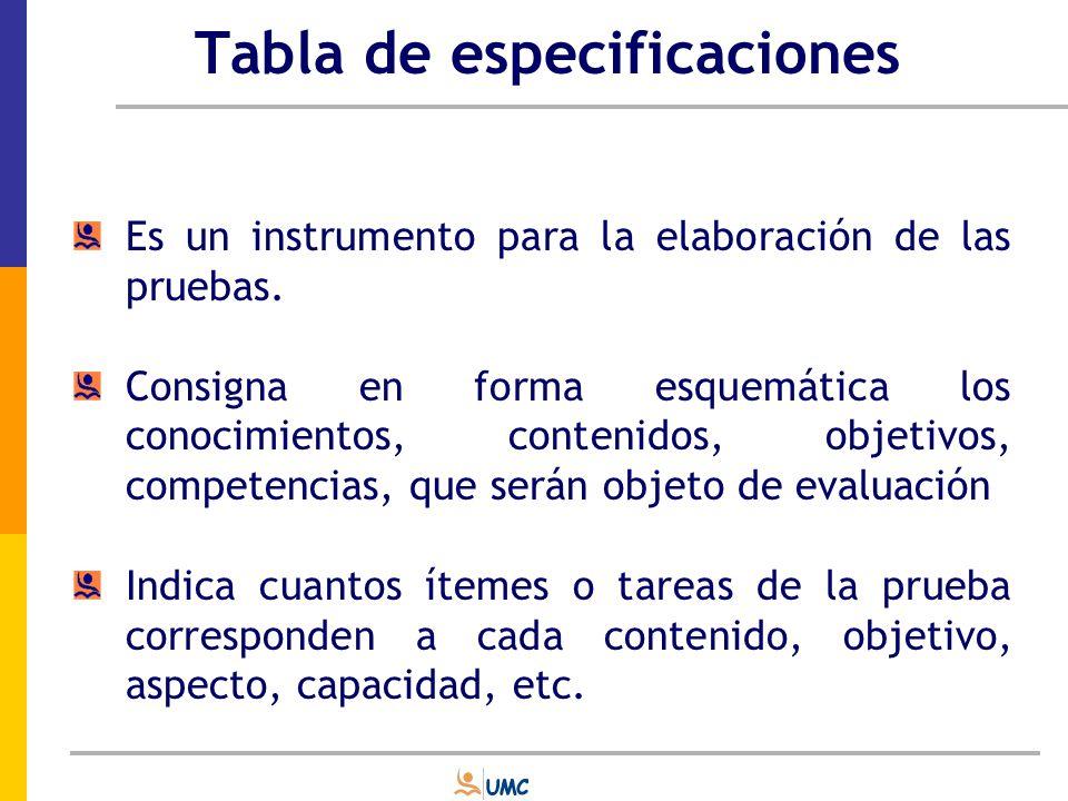 Tabla de especificaciones Permite apreciar qué es lo que se pretendía evaluar con cada ítem de la prueba.