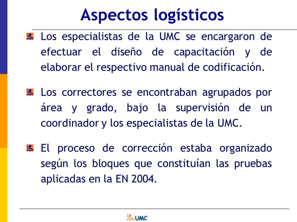 Aspectos logísticos Se efectuó un diseño de análisis del proceso de corrección aplicando la corrección múltiple en tres momentos distintos: al inicio, a la mitad y al final del mismo.
