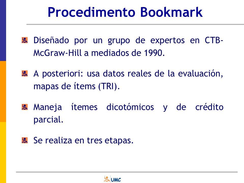 Insumos básicos para el Bookmark Cuadernillos de ítems ordenados Según dificultad Considerar créditos parciales Descripciones generales de los niveles de desempeño Panel de jueces Usualmente 15 a 21 Expertos No expertos (menos)