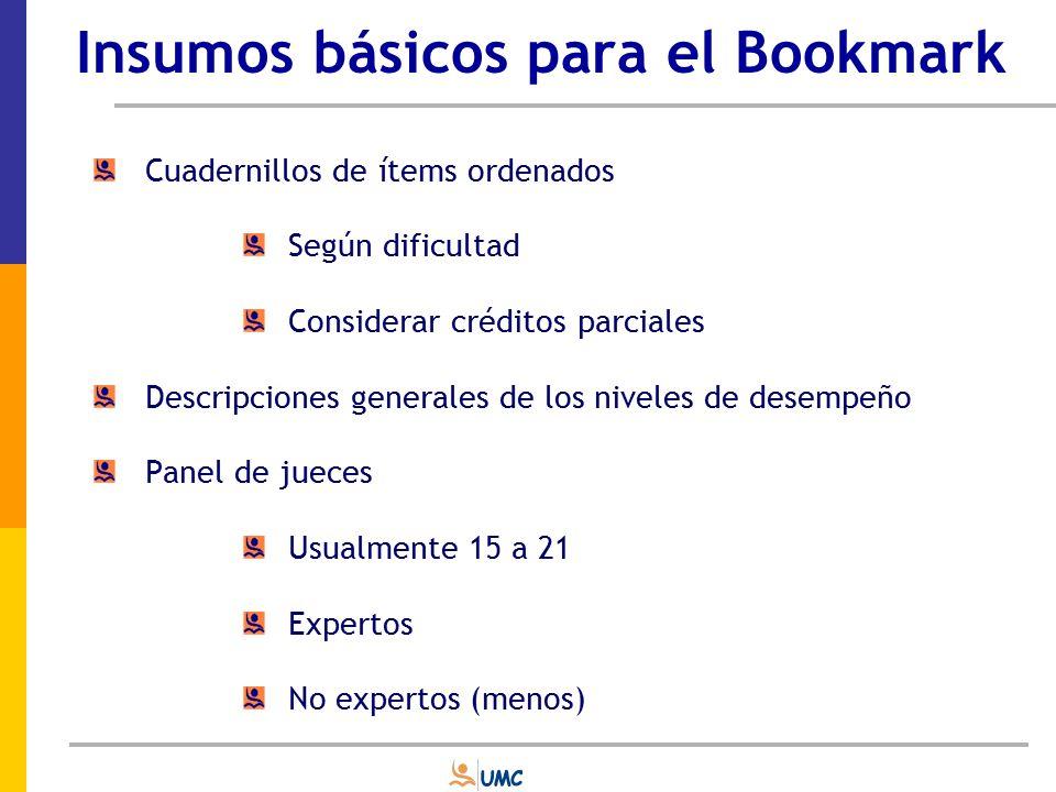 Primera etapa Cada juez recibe un cuadernillo, estudia y/o resuelve los ítemes.
