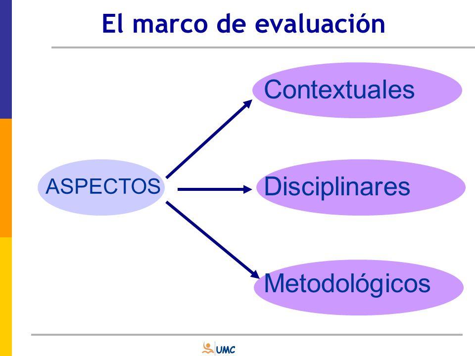1.Propósito de la evaluación 2.Objeto de evaluación 3.Características de la población a evaluar 4.Usuarios de la evaluación Aspectos contextuales: