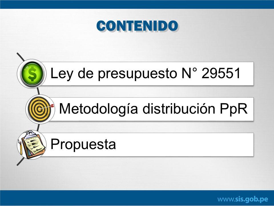 CONTENIDO Ley de presupuesto N° 29551 Metodología distribución PpR Propuesta