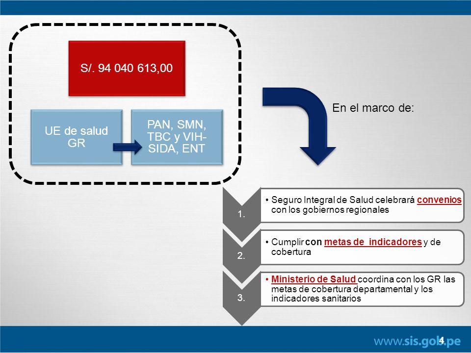 4 1. Seguro Integral de Salud celebrará convenios con los gobiernos regionales 2.