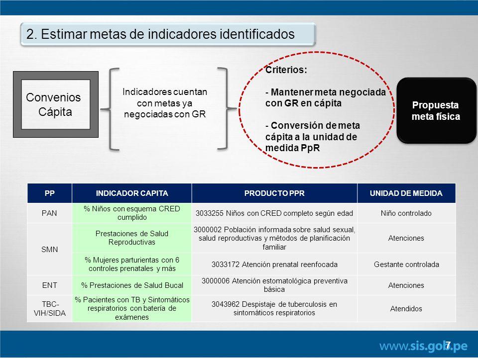 7 2. Estimar metas de indicadores identificados Convenios Cápita Indicadores cuentan con metas ya negociadas con GR PPINDICADOR CAPITAPRODUCTO PPRUNID
