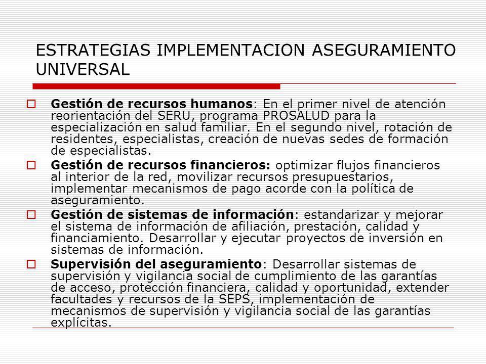 ESTRATEGIAS IMPLEMENTACION ASEGURAMIENTO UNIVERSAL Gestión de recursos humanos: En el primer nivel de atención reorientación del SERU, programa PROSAL