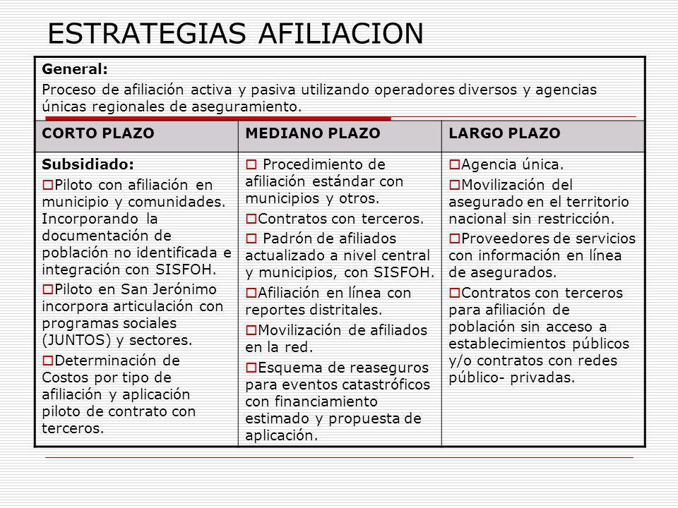 ESTRATEGIAS AFILIACION General: Proceso de afiliación activa y pasiva utilizando operadores diversos y agencias únicas regionales de aseguramiento. CO
