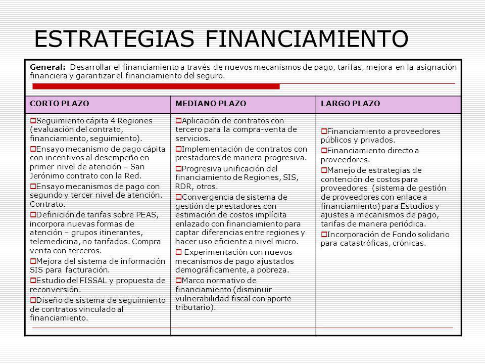 ESTRATEGIAS FINANCIAMIENTO General: Desarrollar el financiamiento a través de nuevos mecanismos de pago, tarifas, mejora en la asignación financiera y