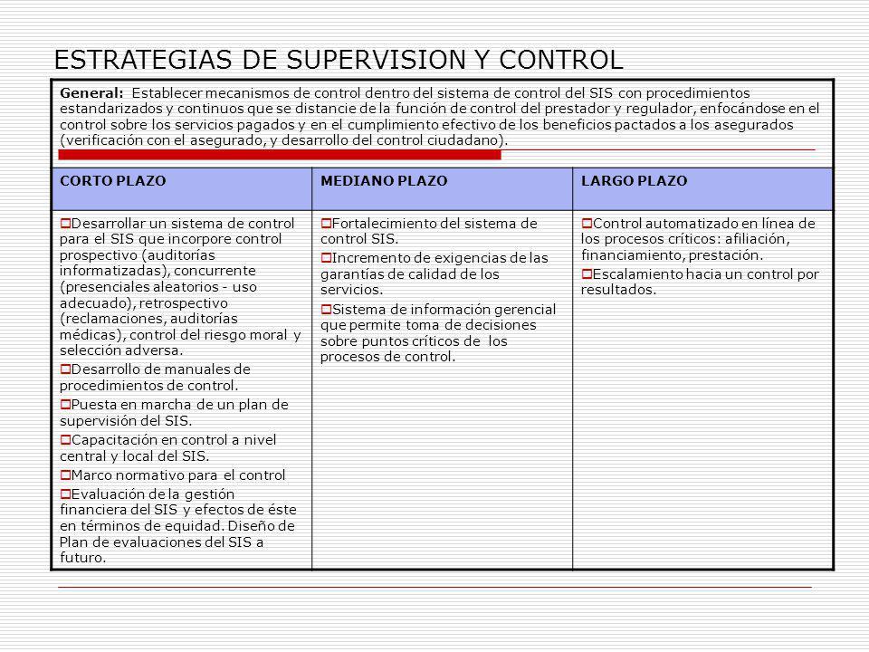 ESTRATEGIAS DE SUPERVISION Y CONTROL General: Establecer mecanismos de control dentro del sistema de control del SIS con procedimientos estandarizados