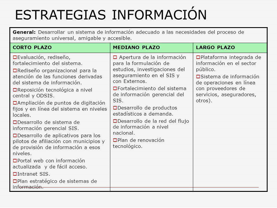 General: Desarrollar un sistema de información adecuado a las necesidades del proceso de aseguramiento universal, amigable y accesible. CORTO PLAZOMED