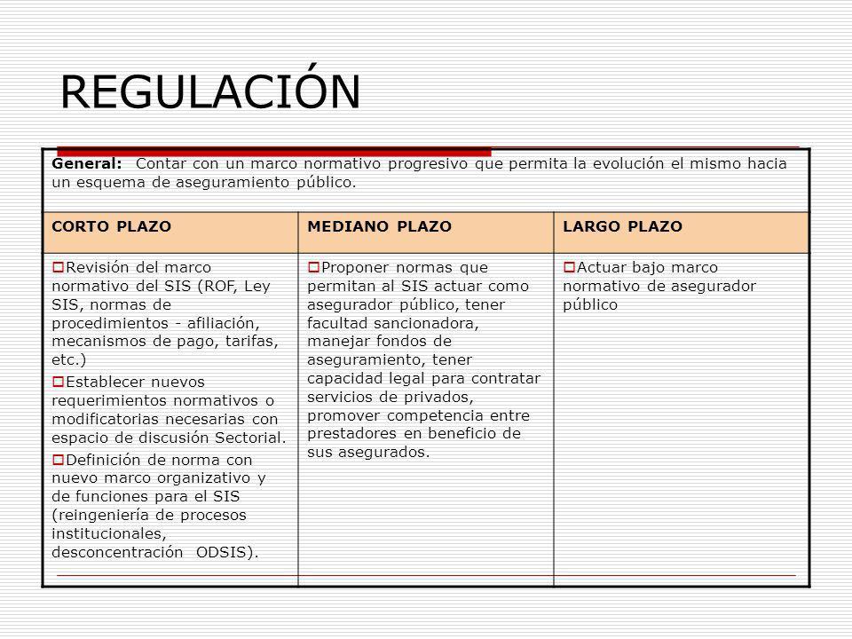 REGULACIÓN General: Contar con un marco normativo progresivo que permita la evolución el mismo hacia un esquema de aseguramiento público. CORTO PLAZOM