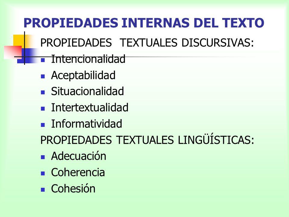 PROPIEDADES INTERNAS DEL TEXTO PROPIEDADES TEXTUALES DISCURSIVAS: Intencionalidad Aceptabilidad Situacionalidad Intertextualidad Informatividad PROPIE