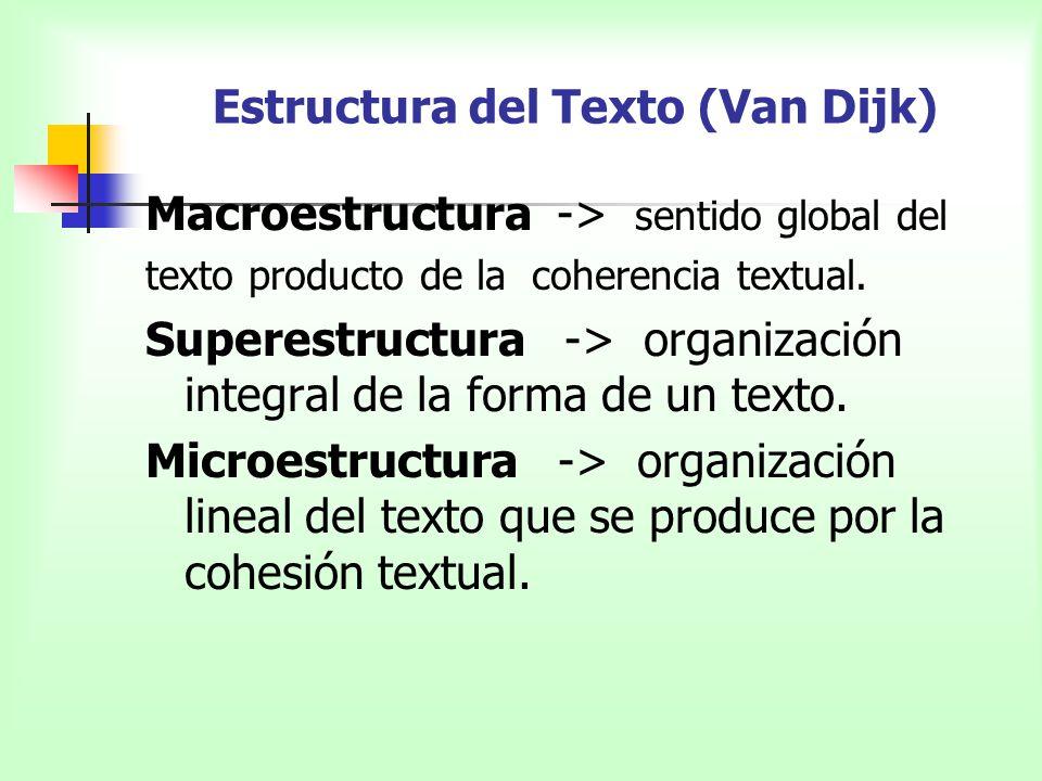 Estructura del Texto (Van Dijk) Macroestructura -> sentido global del texto producto de la coherencia textual. Superestructura -> organización integra
