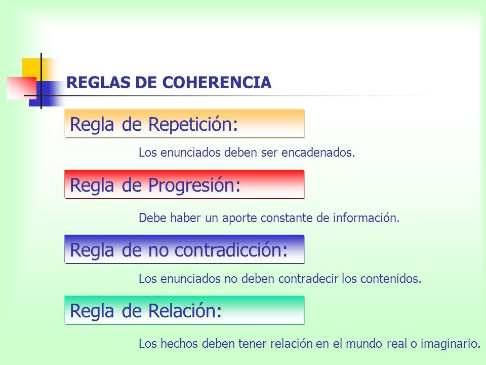 REGLAS DE COHERENCIA Regla de Repetición: Regla de Progresión: Regla de no contradicción: Regla de Relación: Los enunciados deben ser encadenados. Deb