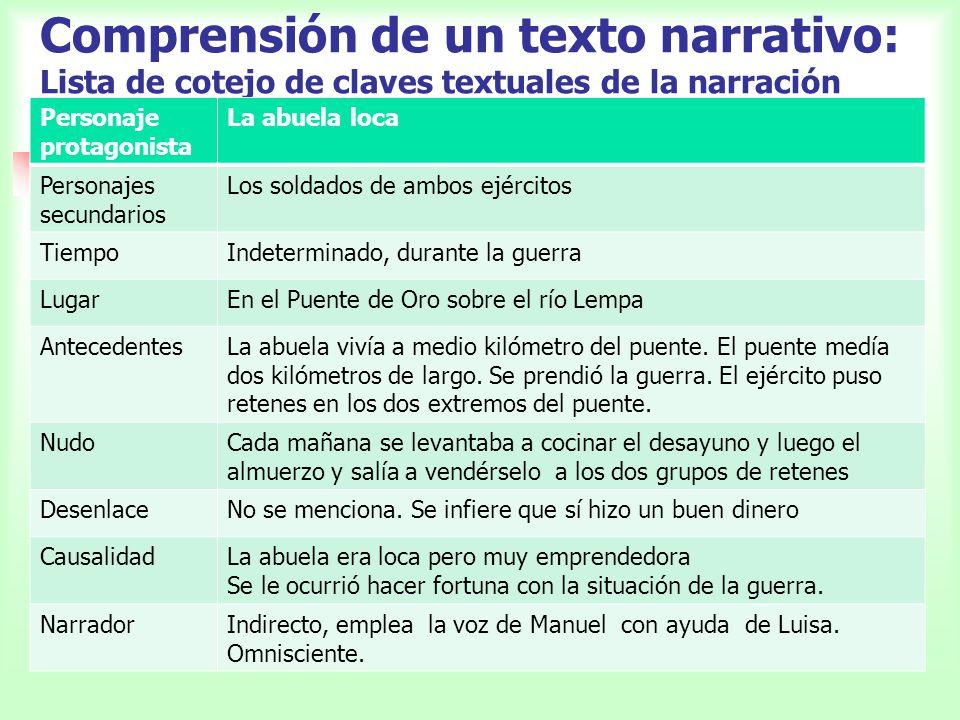 Comprensión de un texto narrativo: Lista de cotejo de claves textuales de la narración Personaje protagonista La abuela loca Personajes secundarios Lo