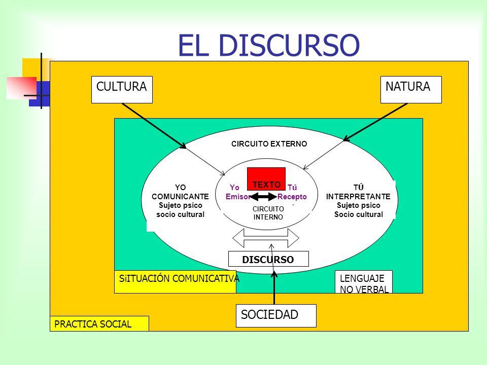IDEA PRINCIPAL IDEAS SECUNDARIAS TEMA CENTRAL MACROESTRUCTURA TEXTUAL TÓPICO