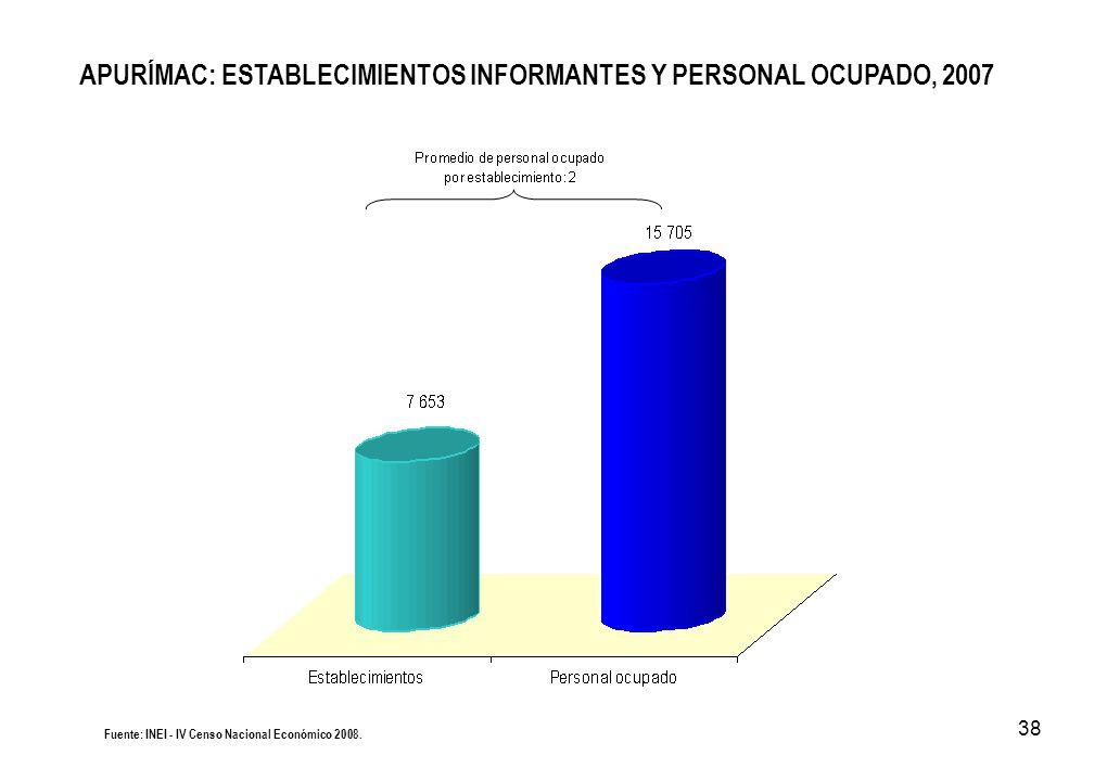 38 APURÍMAC: ESTABLECIMIENTOS INFORMANTES Y PERSONAL OCUPADO, 2007 Fuente: INEI - IV Censo Nacional Económico 2008.