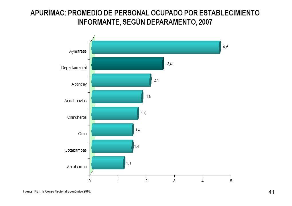 41 APURÍMAC: PROMEDIO DE PERSONAL OCUPADO POR ESTABLECIMIENTO INFORMANTE, SEGÚN DEPARAMENTO, 2007 Fuente: INEI - IV Censo Nacional Económico 2008.