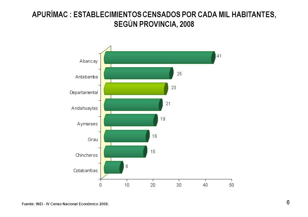 6 APURÍMAC : ESTABLECIMIENTOS CENSADOS POR CADA MIL HABITANTES, SEGÚN PROVINCIA, 2008 Fuente: INEI - IV Censo Nacional Económico 2008.