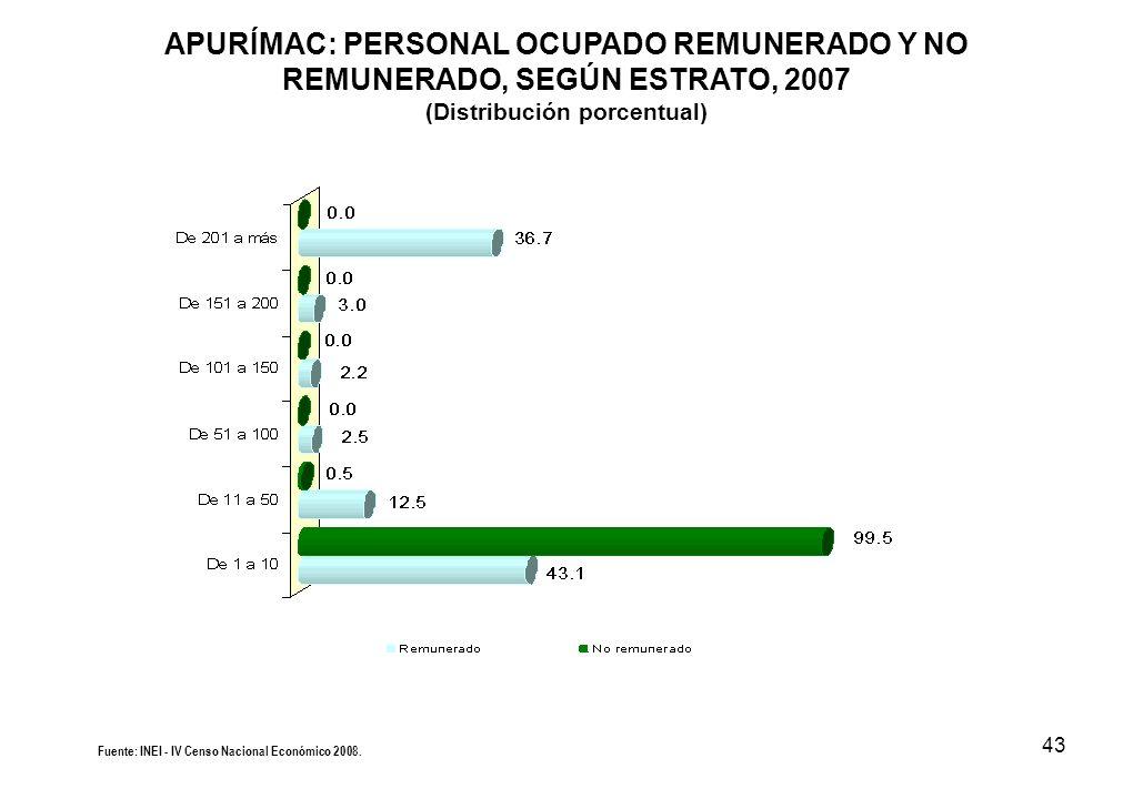 43 Fuente: INEI - IV Censo Nacional Económico 2008. APURÍMAC: PERSONAL OCUPADO REMUNERADO Y NO REMUNERADO, SEGÚN ESTRATO, 2007 (Distribución porcentua