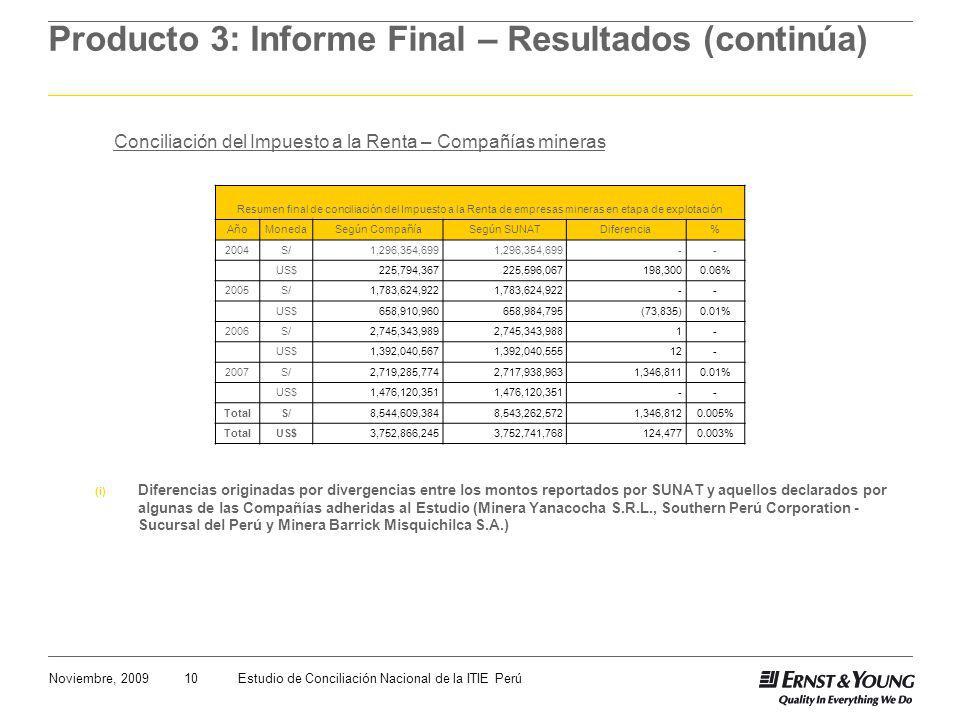 10Noviembre, 2009Estudio de Conciliación Nacional de la ITIE Perú Producto 3: Informe Final – Resultados (continúa) Conciliación del Impuesto a la Renta – Compañías mineras (i) Diferencias originadas por divergencias entre los montos reportados por SUNAT y aquellos declarados por algunas de las Compañías adheridas al Estudio (Minera Yanacocha S.R.L., Southern Perú Corporation - Sucursal del Perú y Minera Barrick Misquichilca S.A.) Resumen final de conciliación del Impuesto a la Renta de empresas mineras en etapa de explotación AñoMonedaSegún CompañíaSegún SUNATDiferencia % 2004S/ 1,296,354,699 -- US$ 225,794,367225,596,067198,3000.06% 2005S/ 1,783,624,922 -- US$ 658,910,960658,984,795(73,835)0.01% 2006S/ 2,745,343,9892,745,343,9881- US$ 1,392,040,5671,392,040,55512- 2007S/ 2,719,285,7742,717,938,9631,346,8110.01% US$ 1,476,120,351 -- TotalS/ 8,544,609,3848,543,262,5721,346,8120.005% TotalUS$ 3,752,866,2453,752,741,768124,4770.003%