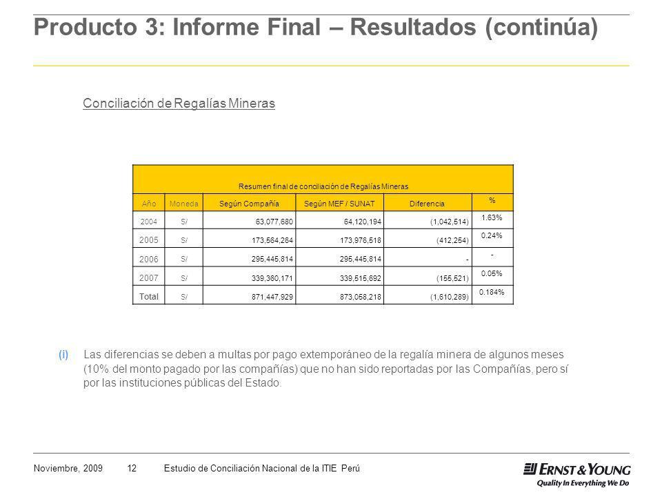 12Noviembre, 2009Estudio de Conciliación Nacional de la ITIE Perú Producto 3: Informe Final – Resultados (continúa) Conciliación de Regalías Mineras (