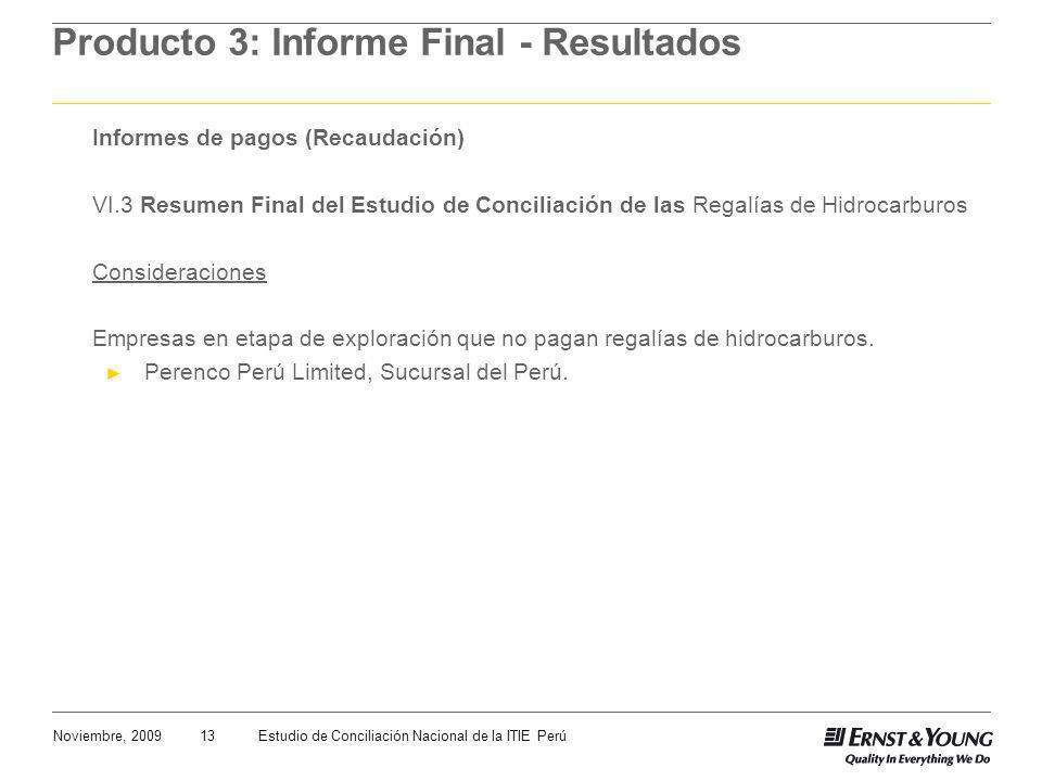 13Noviembre, 2009Estudio de Conciliación Nacional de la ITIE Perú Producto 3: Informe Final - Resultados Informes de pagos (Recaudación) VI.3 Resumen Final del Estudio de Conciliación de las Regalías de Hidrocarburos Consideraciones Empresas en etapa de exploración que no pagan regalías de hidrocarburos.