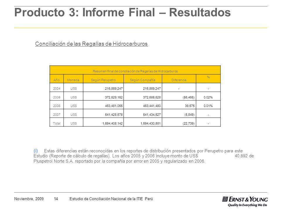 14Noviembre, 2009Estudio de Conciliación Nacional de la ITIE Perú Producto 3: Informe Final – Resultados Conciliación de las Regalías de Hidrocarburos (i) Estas diferencias están reconocidas en los reportes de distribución presentados por Perupetro para este Estudio (Reporte de cálculo de regalías).
